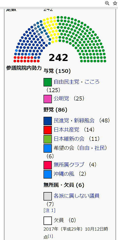 国民投票の基礎知識      (4)同床異夢の2/3            青山貞一 Teiichi Aoyama       掲載月日:2017年11月3日        独立系メディア E−wave Tokyo