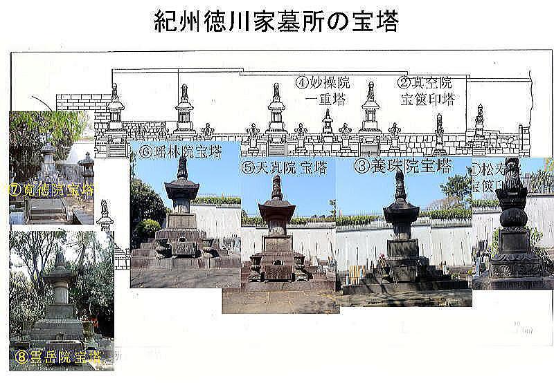 池上本門寺再訪 11. 紀伊徳川家...